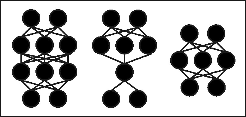 Wikipedia Network Topology Network Topologies That